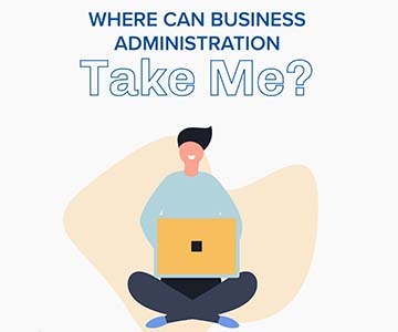 Where-can-business-administration-take-me-360x300